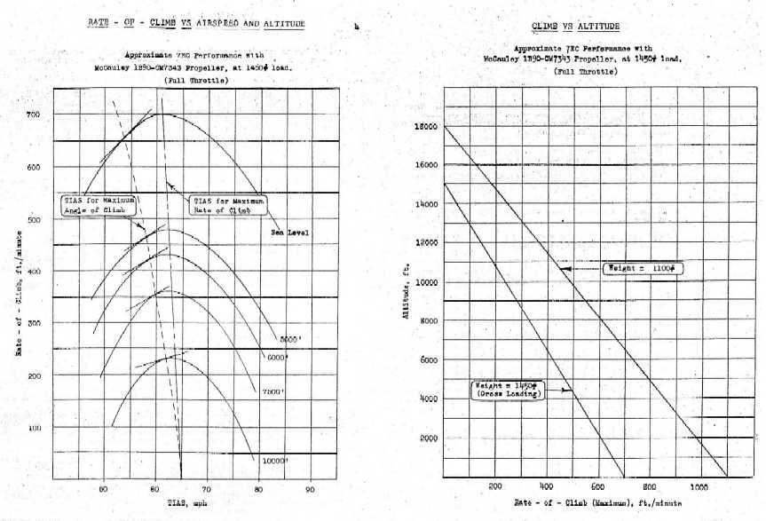 scan6-0001.jpg Starter Wiring Diagram Volts Oshkosh on